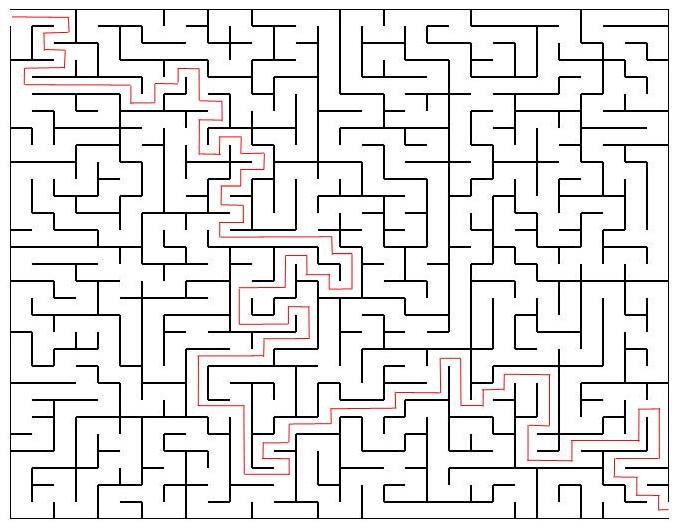 Trojan Maze - Issue #4
